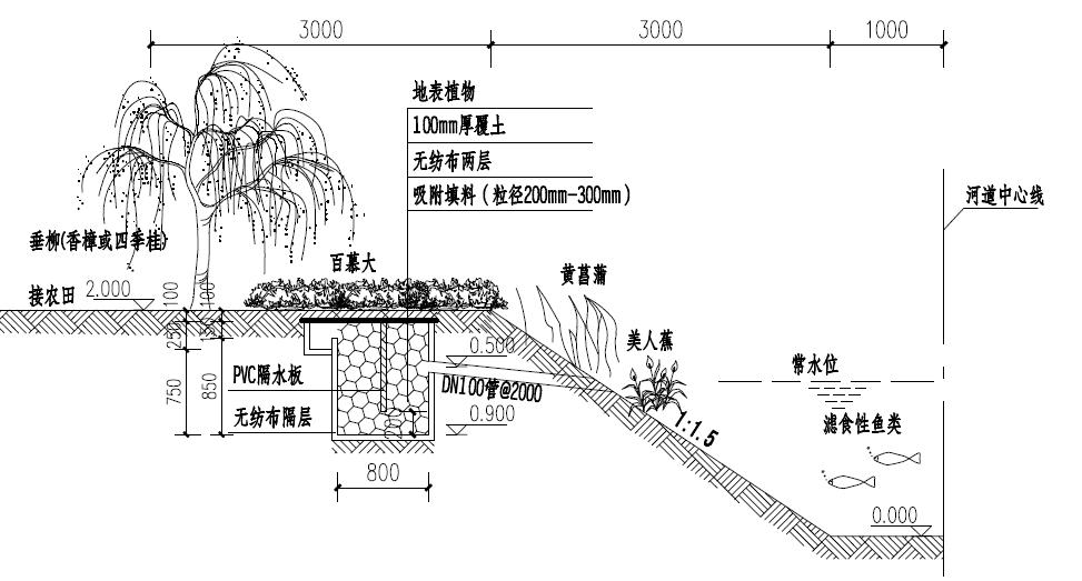 濱岸梯級組合式面源污染控制系統